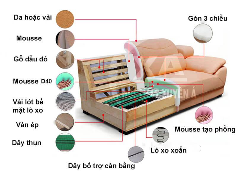 Cấu tạo bộ ghế sofa da chữ L XAG319 tại Nội Thất Xuyên Á